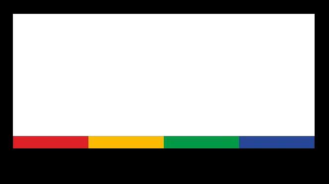 Falegnameria PARISI Srl